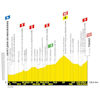 Tour de France 2019: profile 19th stage - source:letour.fr