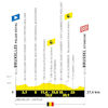 Tour de France 2019 Profile 2nd stage: Brussels - Brussels - source:letour.fr