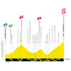 Tour de France 2019: Profile 20th stage - source:letour.fr