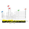 Tour de France 2019: profile 21st stage - source:letour.fr