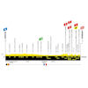 Tour de France 2019: profile 3rd stage - source:letour.fr