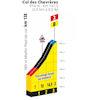 Tour de France 2019: Col des Chevrères - source:letour.fr