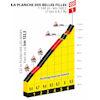 Tour de France 2019: La Planche des Belles Filles - source:letour.fr