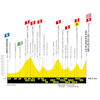Tour de France 2019: profile 6th stage - source:letour.fr