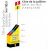 Tour de France 2019: Côte de la Jaillère - source:letour.fr