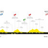 Tour de France 2020 Route stage 1: Nice – Nice