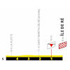 Tour de France 2020: finish profile 10th stage - source:letour.fr
