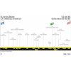 Tour de France 2020 stage 10