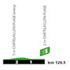 Tour de France 2020: profile intermediate sprint 10th stage - source:letour.fr