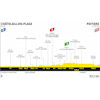 Tour de France 2020: profile 11th stage - source:letour.fr