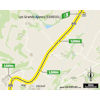 Tour de France 2020: route intermediate sprint 11th stage - source:letour.fr