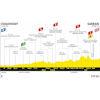 Tour de France 2020: profile 12th stage - source:letour.fr