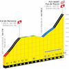 Tour de France 2020: profile Col de Neronne and Puy Mary - source:letour.fr