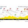 Tour de France 2020 Route stage 13: Châtel-Guyon – Puy Mary