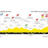 Tour de France 2020: profile 13th stage - source:letour.fr