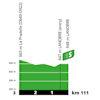 Tour de France 2020: profile intermediate sprint 13th stage - source:letour.fr