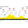 Tour de France 2020: profile 14th stage - source:letour.fr