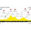 Tour de France 2020: profile 14th stage - source:letour.fr