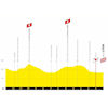 Tour de France 2020: finish profile 14th stage - source:letour.fr