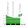 Tour de France 2020: profile intermediate sprint 14th stage - source:letour.fr