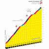 Tour de France 2020: profile Grand Colombier - source:letour.fr