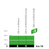 Tour de France 2020: profile intermediate sprint 15th stage - source:letour.fr