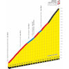 Tour de France 2020: profile Col de la Loze - source:letour.fr