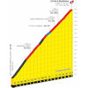 Tour de France 2020: profile Col de la Madeleine - source:letour.fr