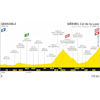 Tour de France 2020: profile 17th stage - source:letour.fr