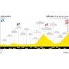 Tour de France 2020: profile 17th stage - source:letour.fr