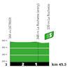 Tour de France 2020: profile intermediate sprint 17th stage - source:letour.fr