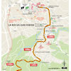 Tour de France 2020: finish route 18th stage - source:letour.fr