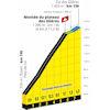 Tour de France 2020: profile Montée du Plateau des Glières - source: letour.fr