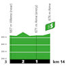 Tour de France 2020: profile intermediate sprint 18th stage - source:letour.fr