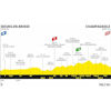Tour de France 2020: profile 19th stage - source:letour.fr