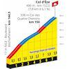 Tour de France 2020: Col d'Èze & Quatre Chemins - source: letour.fr