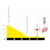 Tour de France 2020: finish profile 2nd stage - source:letour.fr