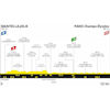 Tour de France 2020: profile 21st stage - source:letour.fr