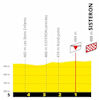 Tour de France 2020: finish profile 3rd stage - source:letour.fr