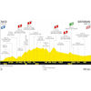 Tour de France 2020: profile 3rd stage - source:letour.fr