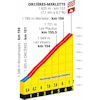 Tour de France 2020: profile climb to Orcières-Merlette - source:letour.fr
