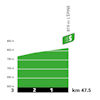 Tour de France 2020: profile intermediate sprint 5th stage - source:letour.fr
