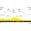 Tour de France 2020: profile 7th stage - source:letour.fr