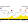 Tour de France 2020: profile 8th stage - source:letour.fr