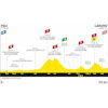Tour de France 2020 Route stage 9: Pau – Laruns