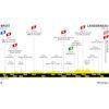 Tour de France 2021: profile 1st stage - source:letour.fr