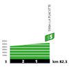 Tour de France 2021: intermediate sprint profile stage 10 - source:letour.fr