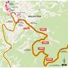 Tour de France 2021: finish route stage 11 - source:letour.fr