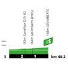Tour de France 2021: intermediate sprint profile stage 11 - source:letour.fr