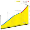 Tour de France 2021: profile Mont Ventoux 1st ascent, stage 11 - source:letour.fr